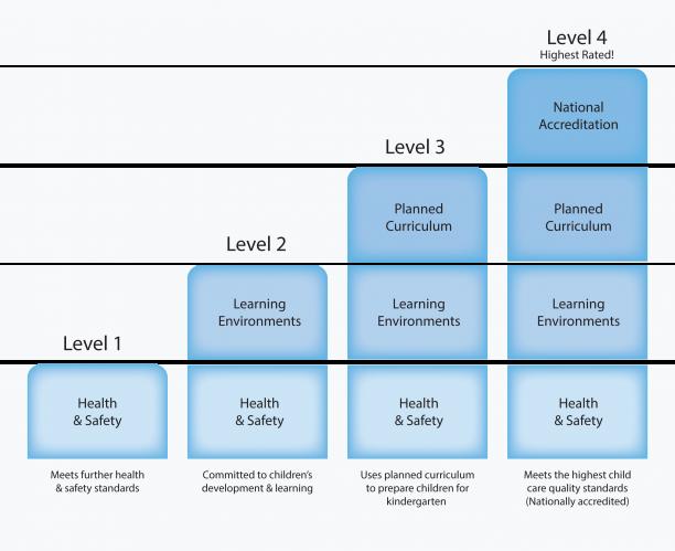 ptq_levels-01