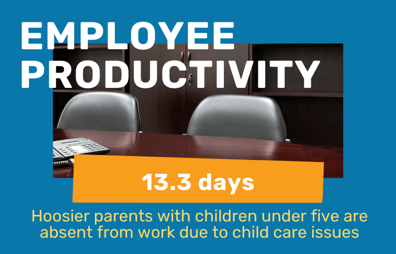 hoosier parents absent 13.3 days due to child care