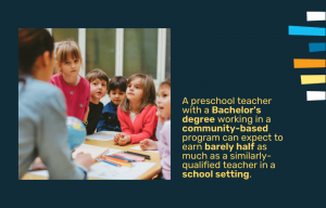 preschool wages community vs. school
