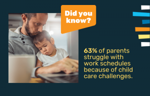 did you know work schedule